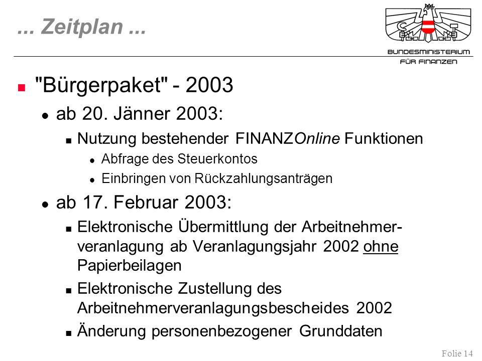 Folie 14...Zeitplan... Bürgerpaket - 2003 ab 20.