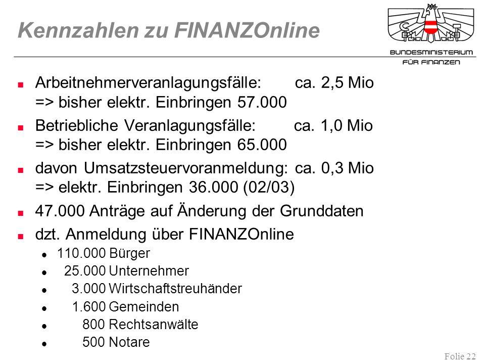 Folie 22 Kennzahlen zu FINANZOnline Arbeitnehmerveranlagungsfälle: ca. 2,5 Mio => bisher elektr. Einbringen 57.000 Betriebliche Veranlagungsfälle: ca.