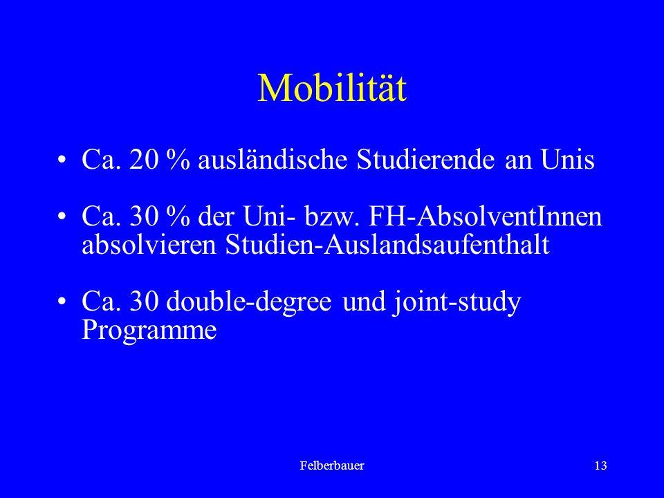 Felberbauer13 Mobilität Ca. 20 % ausländische Studierende an Unis Ca.