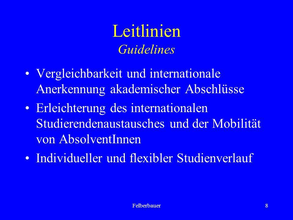 8 Leitlinien Guidelines Vergleichbarkeit und internationale Anerkennung akademischer Abschlüsse Erleichterung des internationalen Studierendenaustausches und der Mobilität von AbsolventInnen Individueller und flexibler Studienverlauf