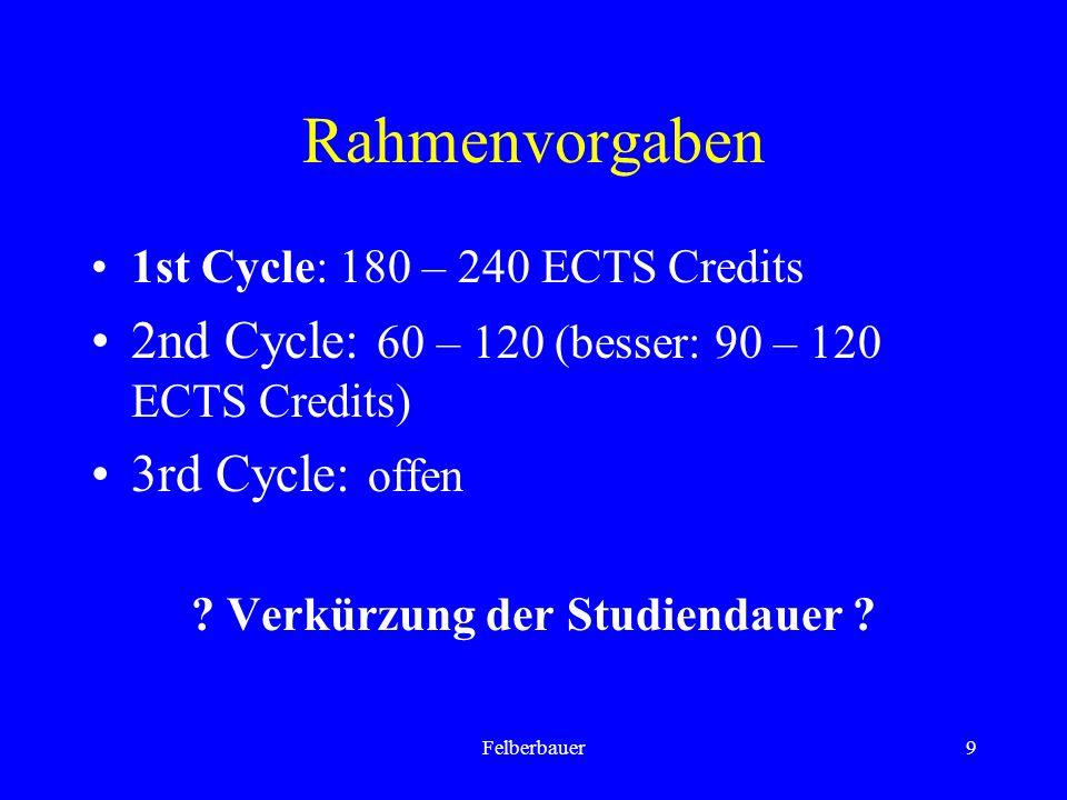 Felberbauer9 Rahmenvorgaben 1st Cycle: 180 – 240 ECTS Credits 2nd Cycle: 60 – 120 (besser: 90 – 120 ECTS Credits) 3rd Cycle: offen .