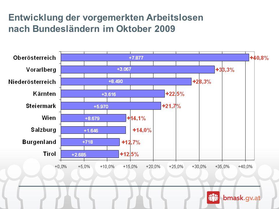 Entwicklung der vorgemerkten Arbeitslosen nach Bundesländern im Oktober 2009