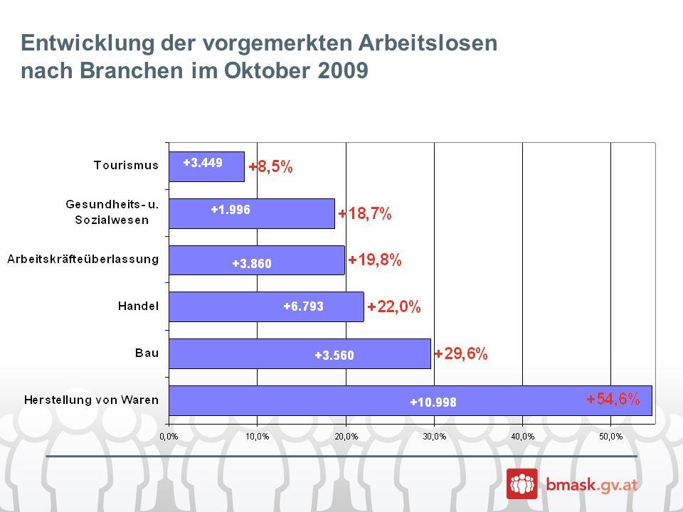 Entwicklung der vorgemerkten Arbeitslosen nach Branchen im Oktober 2009