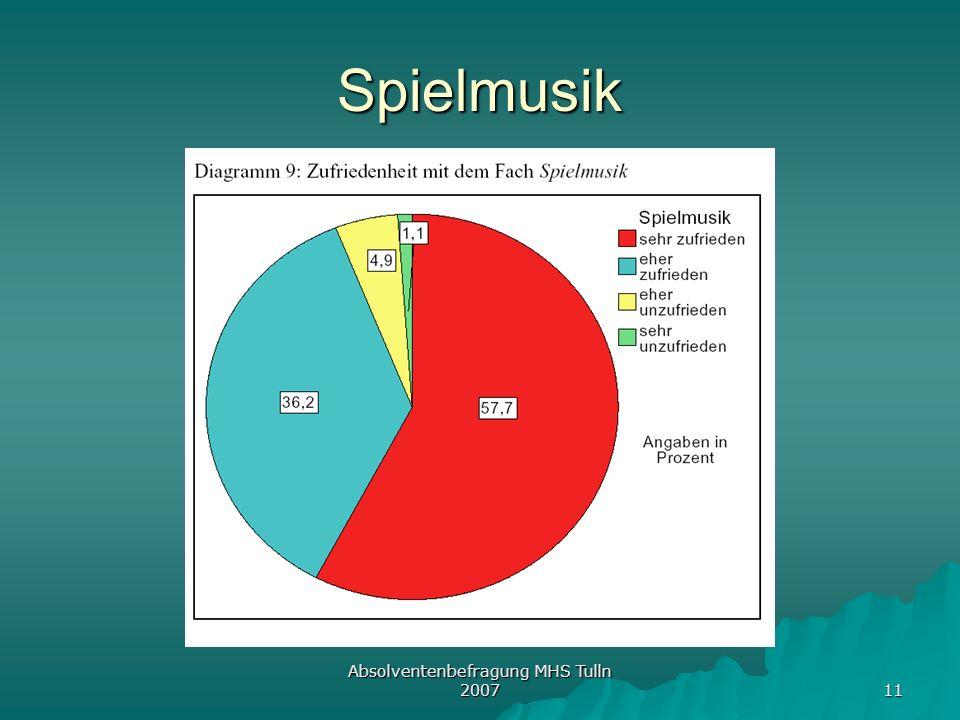 Absolventenbefragung MHS Tulln 2007 11 Spielmusik