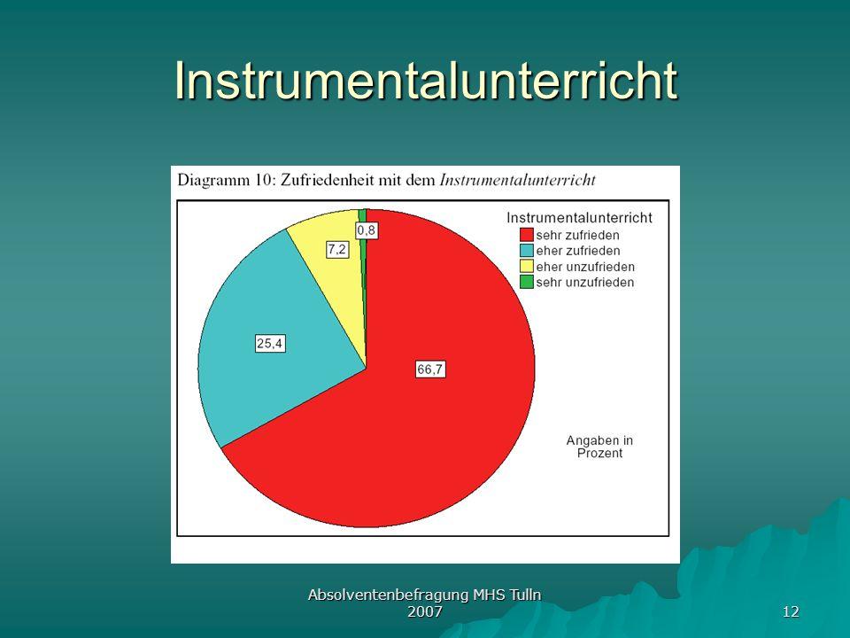 Absolventenbefragung MHS Tulln 2007 12 Instrumentalunterricht