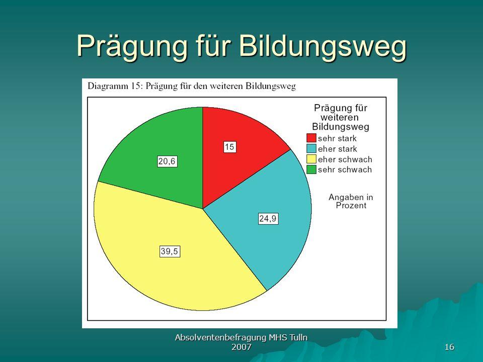 Absolventenbefragung MHS Tulln 2007 16 Prägung für Bildungsweg