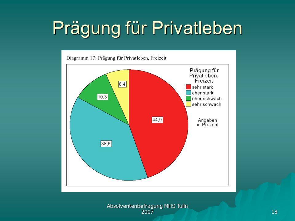 Absolventenbefragung MHS Tulln 2007 18 Prägung für Privatleben
