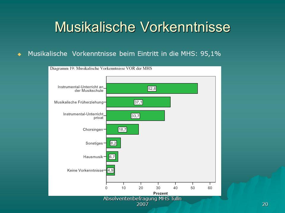 Absolventenbefragung MHS Tulln 2007 20 Musikalische Vorkenntnisse Musikalische Vorkenntnisse beim Eintritt in die MHS: 95,1%