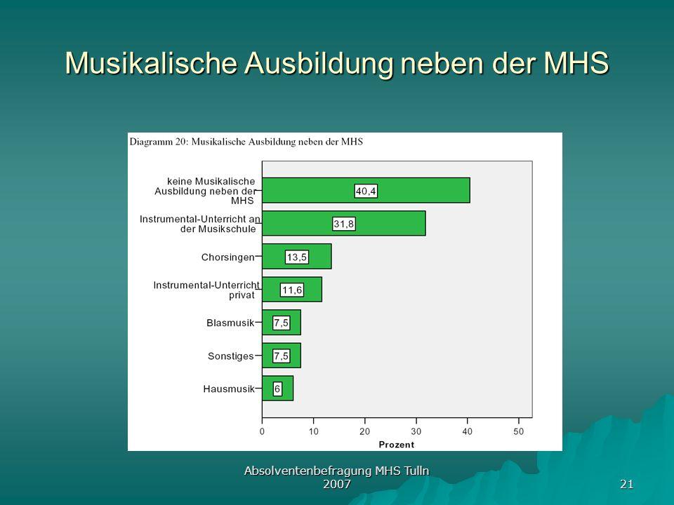 Absolventenbefragung MHS Tulln 2007 21 Musikalische Ausbildung neben der MHS