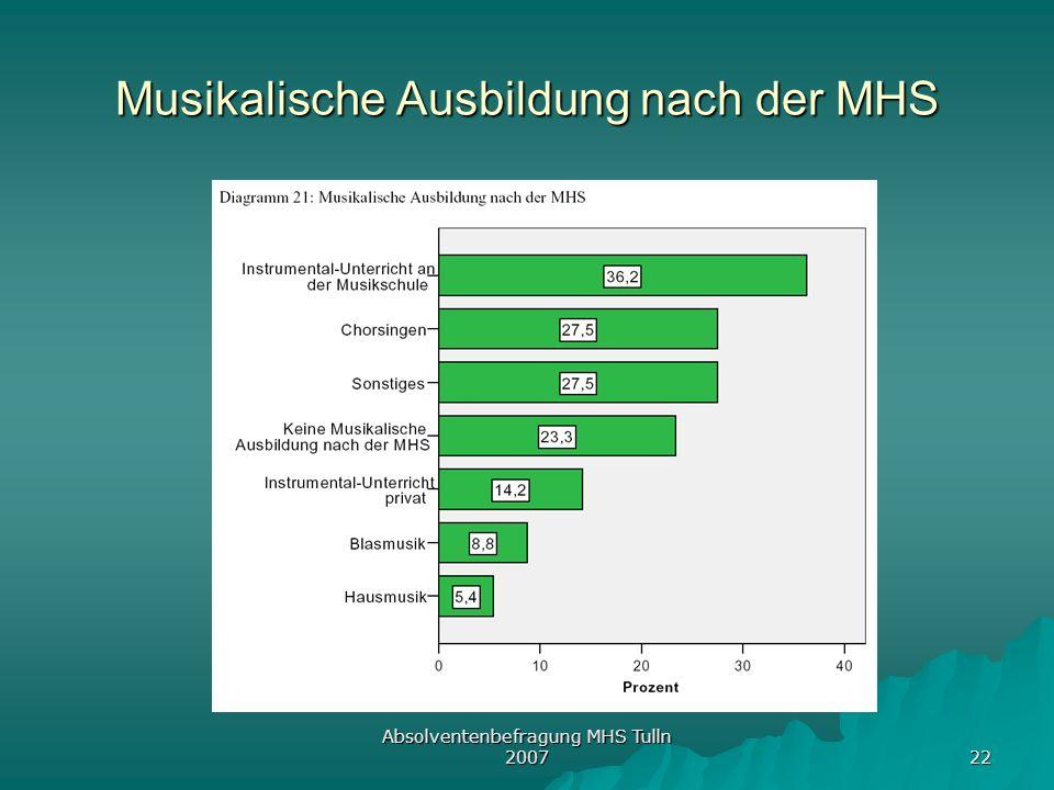 Absolventenbefragung MHS Tulln 2007 22 Musikalische Ausbildung nach der MHS