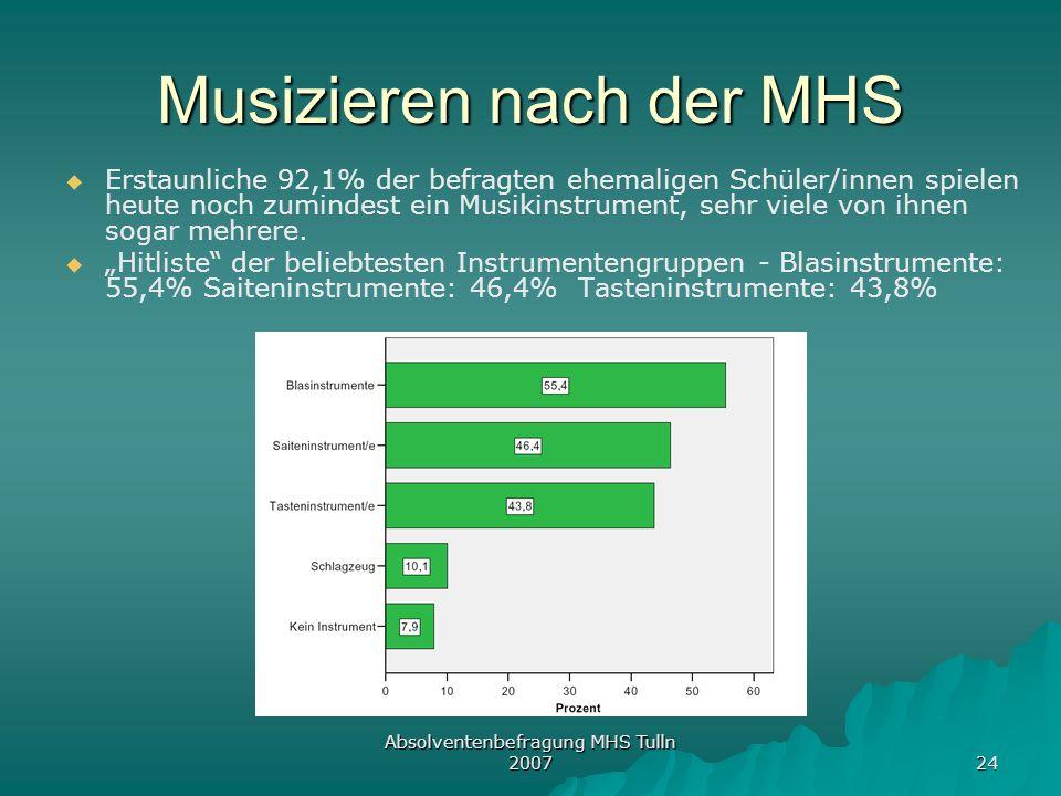 Absolventenbefragung MHS Tulln 2007 24 Musizieren nach der MHS Erstaunliche 92,1% der befragten ehemaligen Schüler/innen spielen heute noch zumindest