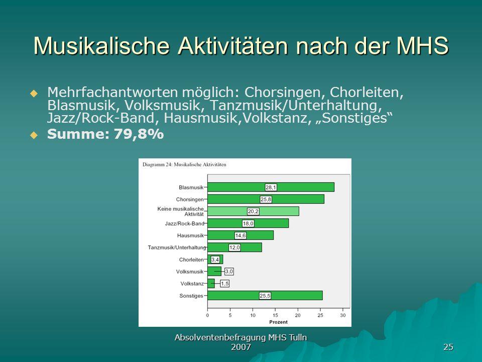 Absolventenbefragung MHS Tulln 2007 25 Musikalische Aktivitäten nach der MHS Mehrfachantworten möglich: Chorsingen, Chorleiten, Blasmusik, Volksmusik,