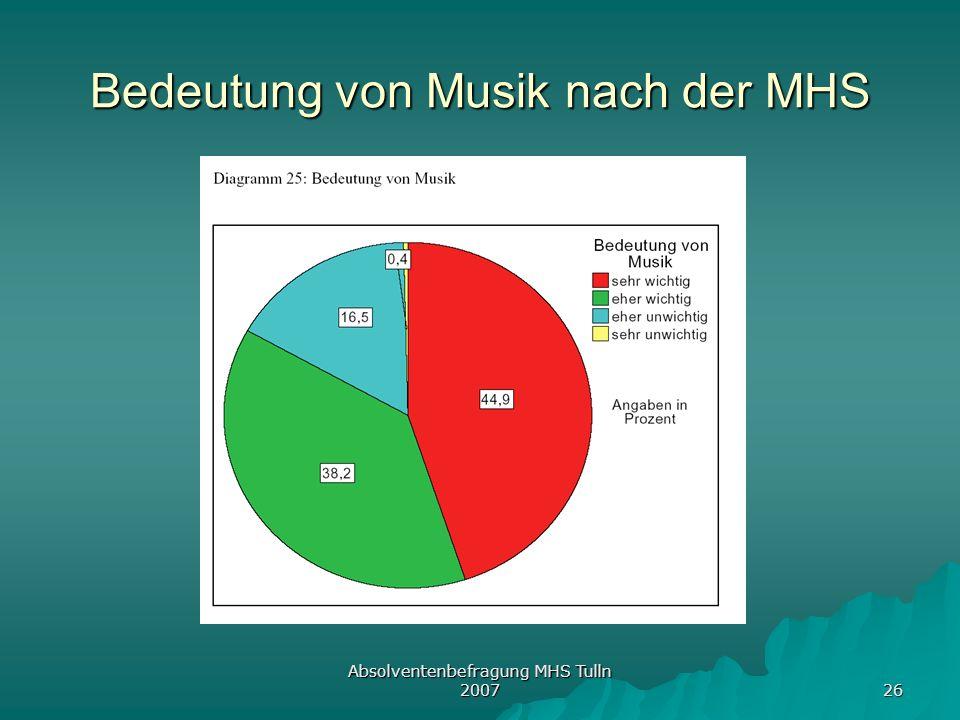 Absolventenbefragung MHS Tulln 2007 26 Bedeutung von Musik nach der MHS