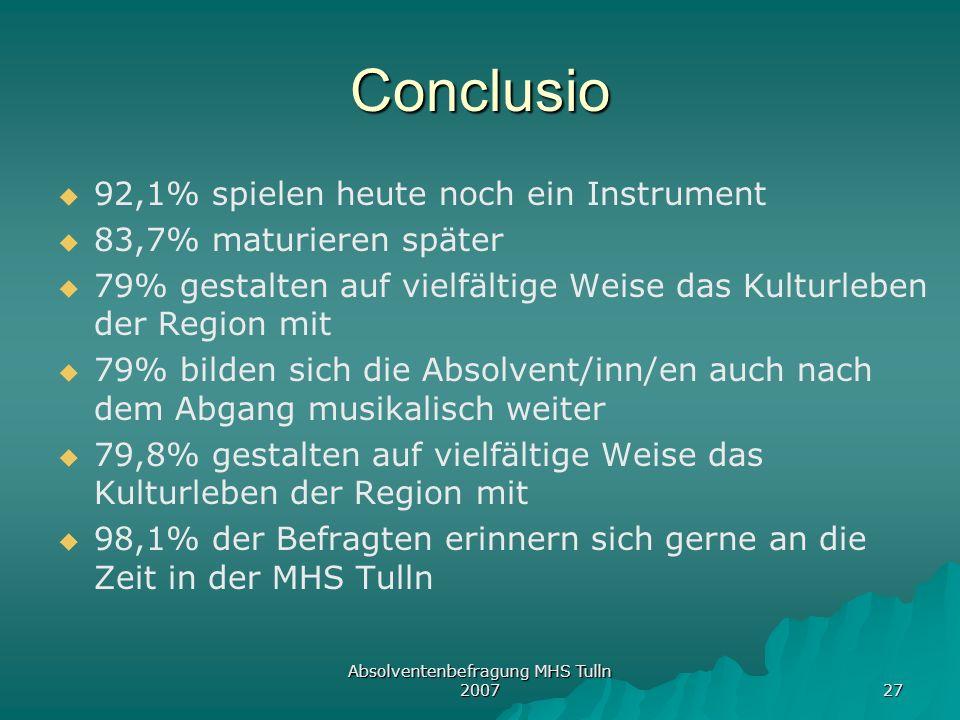 Absolventenbefragung MHS Tulln 2007 27 Conclusio 92,1% spielen heute noch ein Instrument 83,7% maturieren später 79% gestalten auf vielfältige Weise d