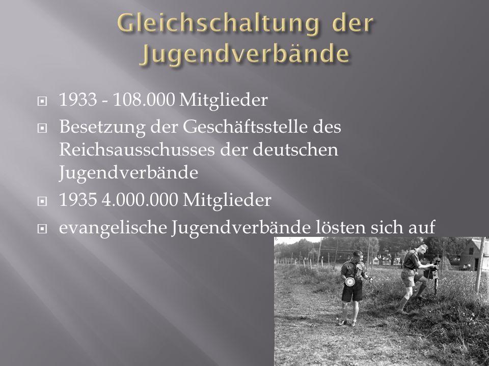 1933 - 108.000 Mitglieder Besetzung der Geschäftsstelle des Reichsausschusses der deutschen Jugendverbände 1935 4.000.000 Mitglieder evangelische Juge