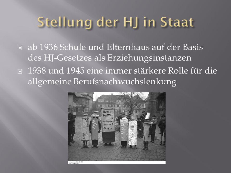 ab 1936 Schule und Elternhaus auf der Basis des HJ-Gesetzes als Erziehungsinstanzen 1938 und 1945 eine immer stärkere Rolle für die allgemeine Berufsn
