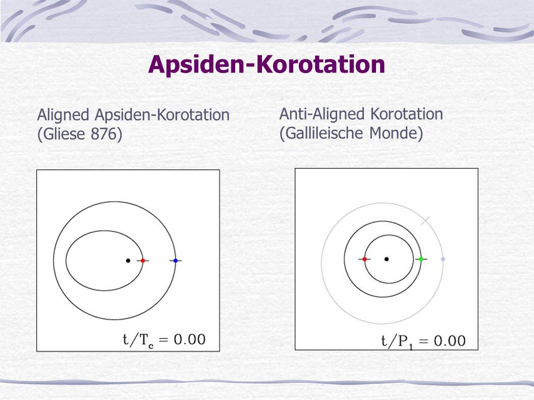 Apsiden-Korotation Aligned Apsiden-Korotation (Gliese 876) Anti-Aligned Korotation (Gallileische Monde)