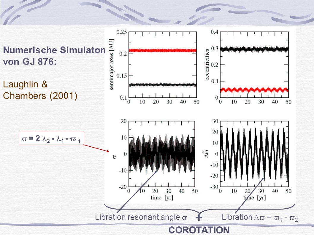 = 2 2 - 1 - 1 Libration resonant angle Libration = 1 - 2 + COROTATION Numerische Simulaton von GJ 876: Laughlin & Chambers (2001)