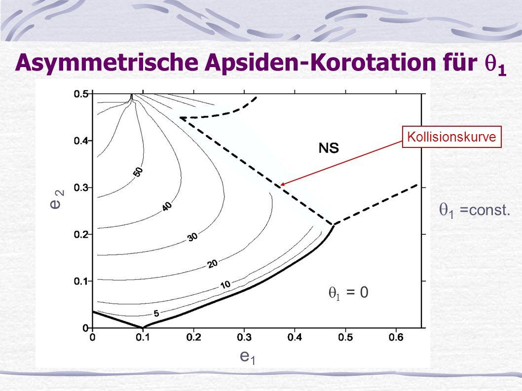 =0 e 1 e 2 Asymmetrische Apsiden-Korotation für 1 1 =const. 1 = 0 Kollisionskurve