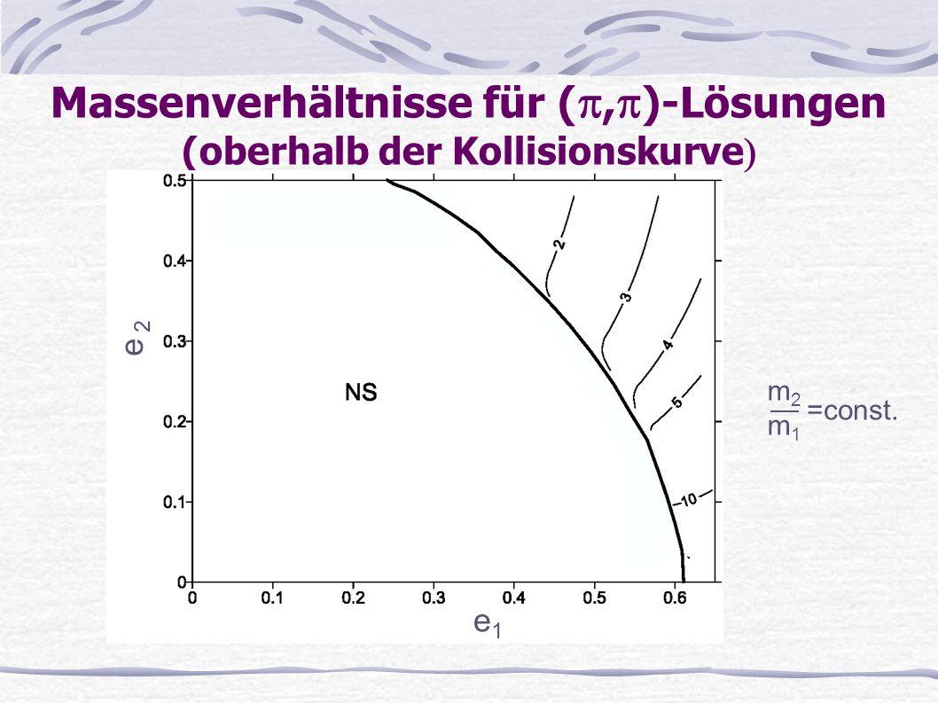 =const. m2m1m2m1 Massenverhältnisse für (, )-Lösungen (oberhalb der Kollisionskurve e 1 e 2