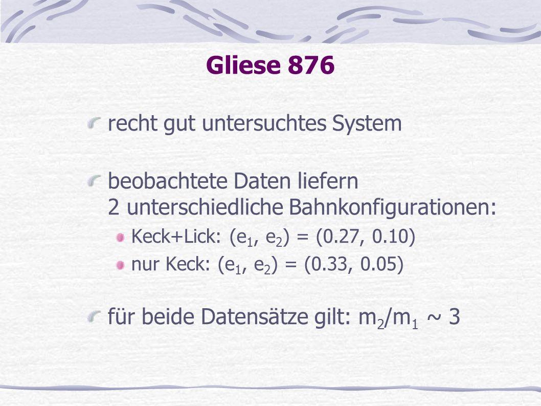 Gliese 876 recht gut untersuchtes System beobachtete Daten liefern 2 unterschiedliche Bahnkonfigurationen: Keck+Lick: (e 1, e 2 ) = (0.27, 0.10) nur K