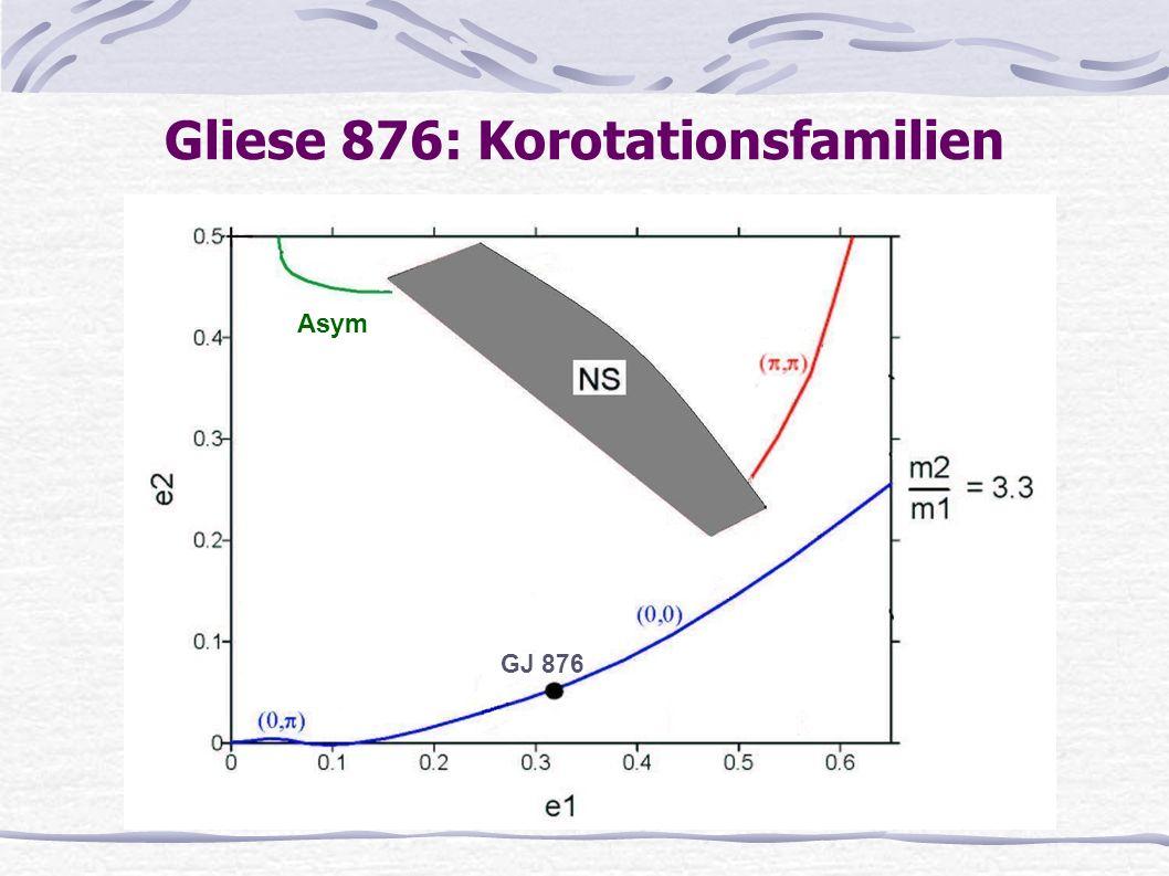 Gliese 876: Korotationsfamilien Asym GJ 876