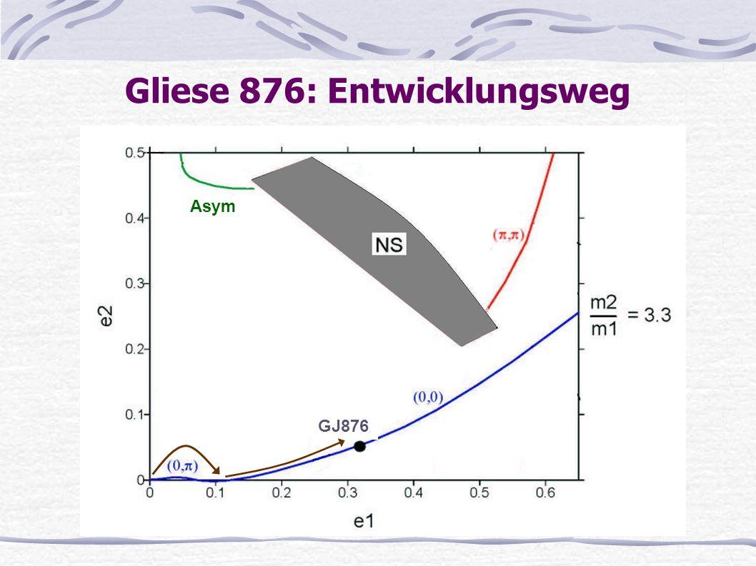 Gliese 876: Entwicklungsweg GJ876 Asym
