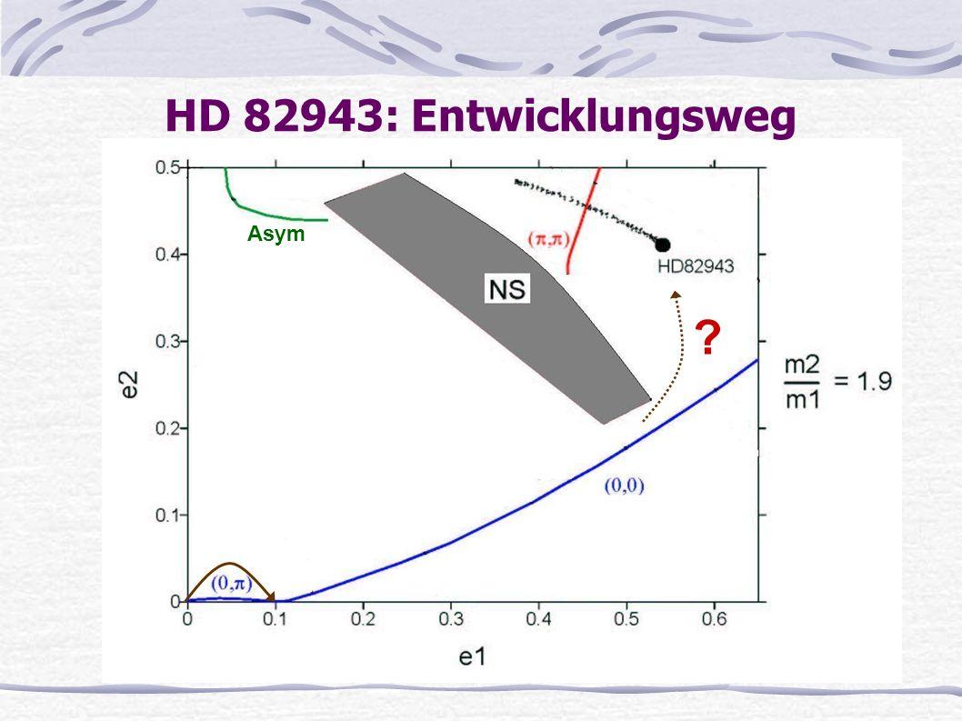 ? HD 82943: Entwicklungsweg