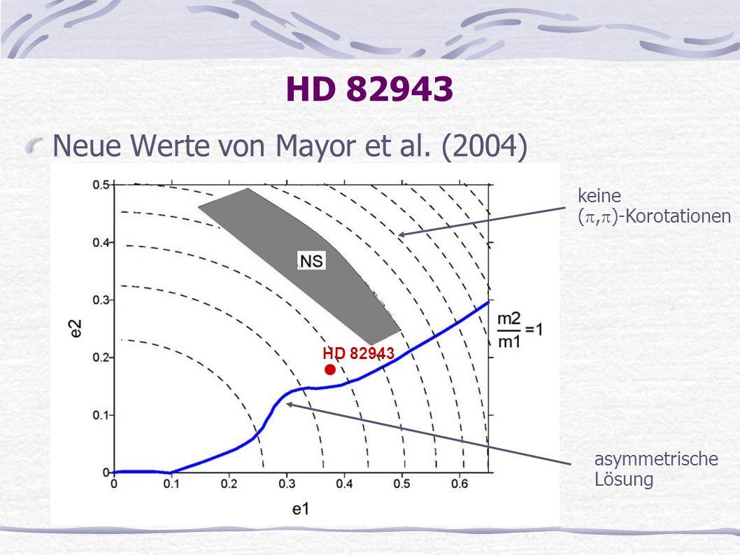 HD 82943 Neue Werte von Mayor et al. (2004) m 2 /m 1 11.9 (e 1, e 2 ) = (0.38, 0.18)(0.54, 0.41) HD 82943 keine (, )-Korotationen asymmetrische Lösung