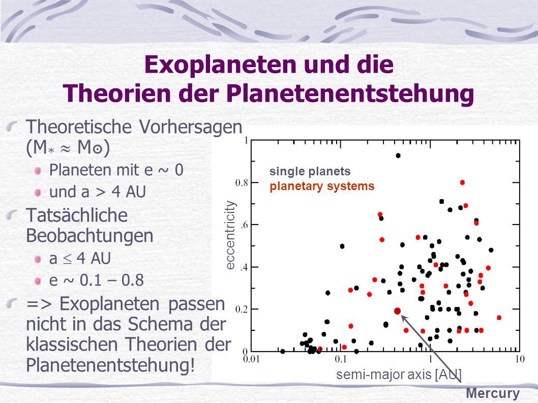Exoplaneten und die Theorien der Planetenentstehung single planets planetary systems semi-major axis [AU] eccentricity Mercury Theoretische Vorhersage