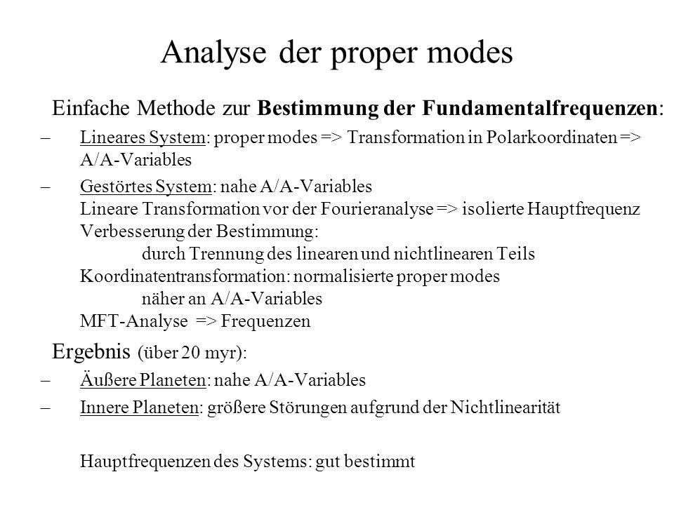 Analyse der proper modes Einfache Methode zur Bestimmung der Fundamentalfrequenzen: –Lineares System: proper modes => Transformation in Polarkoordinaten => A/A-Variables –Gestörtes System: nahe A/A-Variables Lineare Transformation vor der Fourieranalyse => isolierte Hauptfrequenz Verbesserung der Bestimmung: durch Trennung des linearen und nichtlinearen Teils Koordinatentransformation: normalisierte proper modes näher an A/A-Variables MFT-Analyse => Frequenzen Ergebnis (über 20 myr): –Äußere Planeten: nahe A/A-Variables –Innere Planeten: größere Störungen aufgrund der Nichtlinearität Hauptfrequenzen des Systems: gut bestimmt