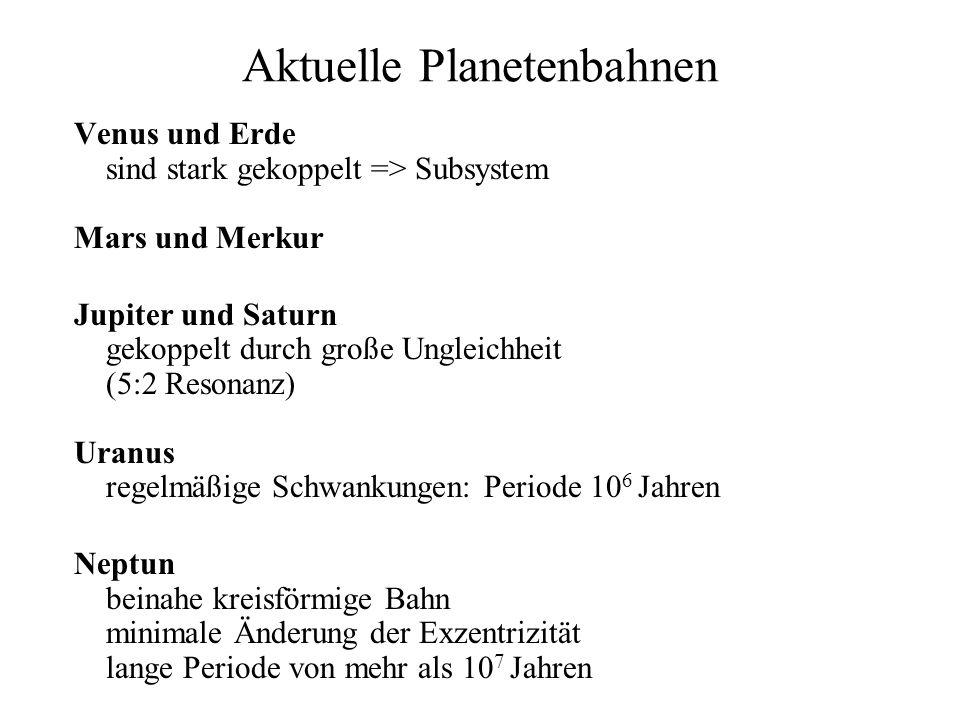 Aktuelle Planetenbahnen Venus und Erde sind stark gekoppelt => Subsystem Mars und Merkur Jupiter und Saturn gekoppelt durch große Ungleichheit (5:2 Resonanz) Uranus regelmäßige Schwankungen: Periode 10 6 Jahren Neptun beinahe kreisförmige Bahn minimale Änderung der Exzentrizität lange Periode von mehr als 10 7 Jahren
