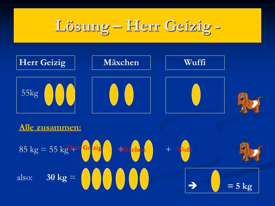 Lösung – Herr Geizig - Herr GeizigMäxchenWuffi 55kg Alle zusammen: 85 kg = 55 kg + + + also: 30 kg = Herr Geizig MäxchenWuffi = 5 kg