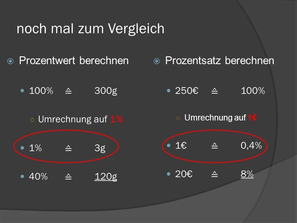 noch mal zum Vergleich Prozentwert berechnen 100% 300g Umrechnung auf 1% 1% 3g 40% 120g Prozentsatz berechnen 250 100% Umrechnung auf 1 1 0,4% 20 8%