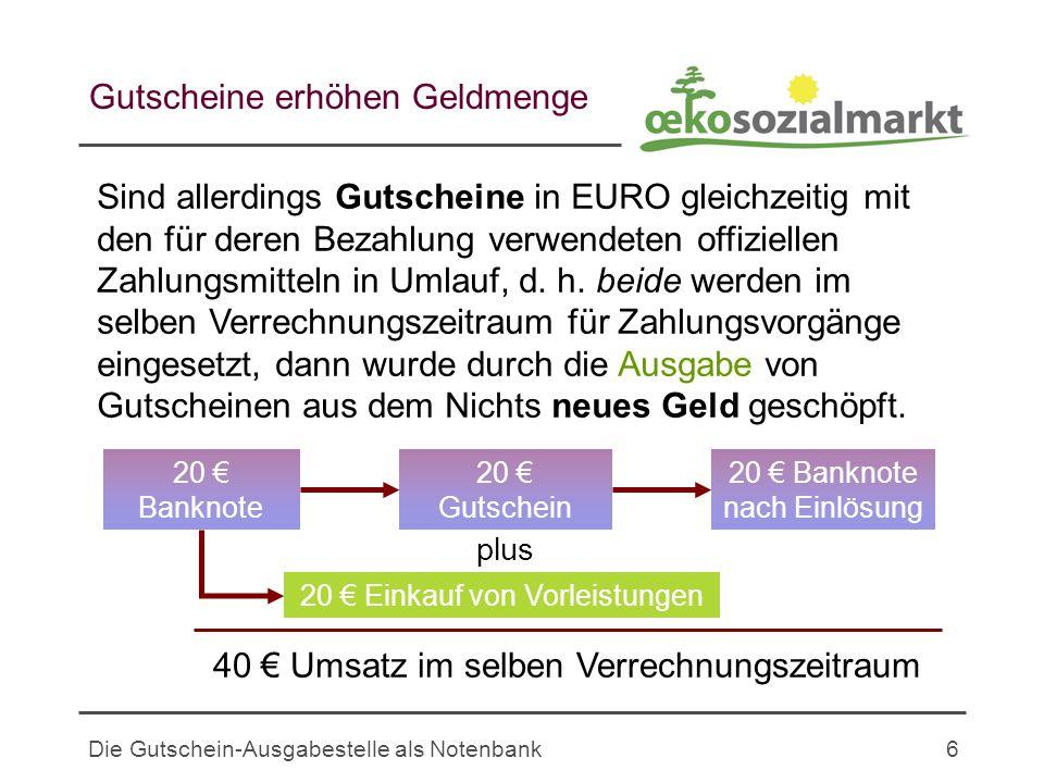 Die Gutschein-Ausgabestelle als Notenbank6 Gutscheine erhöhen Geldmenge Sind allerdings Gutscheine in EURO gleichzeitig mit den für deren Bezahlung verwendeten offiziellen Zahlungsmitteln in Umlauf, d.