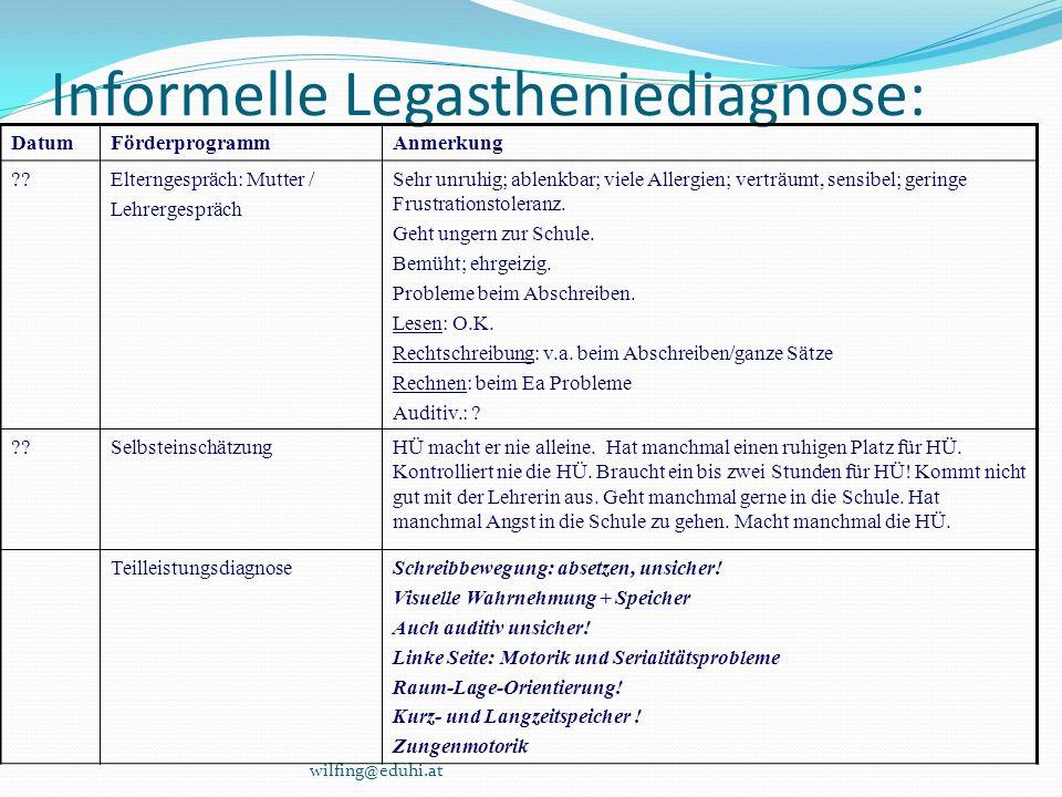 Informelle Legastheniediagnose: wilfing@eduhi.at DatumFörderprogrammAnmerkung ??Elterngespräch: Mutter / Lehrergespräch Sehr unruhig; ablenkbar; viele