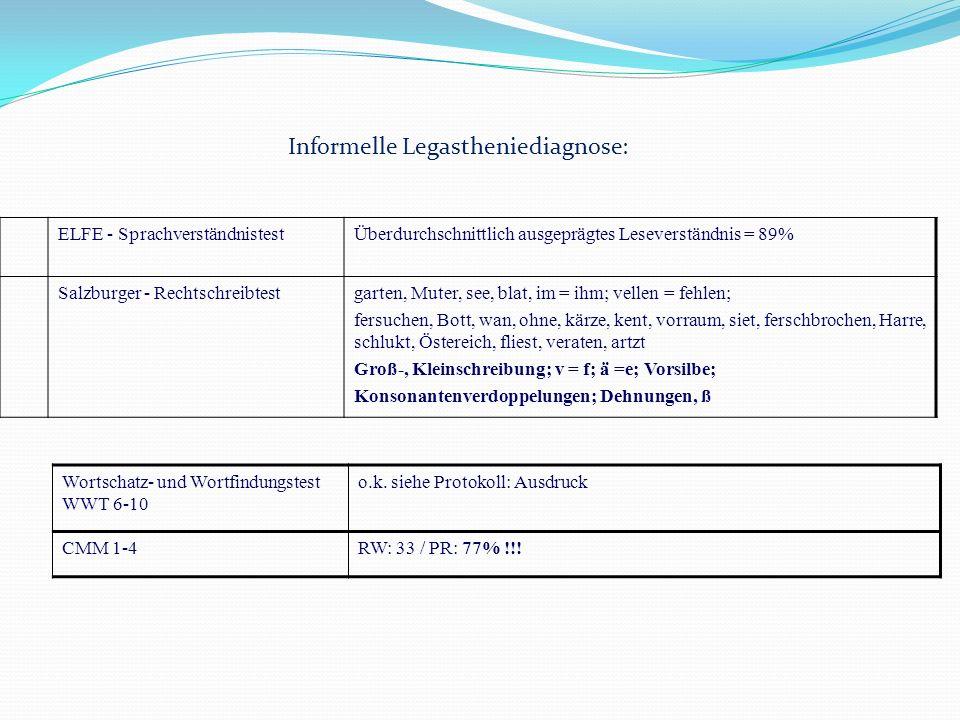 Informelle Legastheniediagnose: ELFE - SprachverständnistestÜberdurchschnittlich ausgeprägtes Leseverständnis = 89% Salzburger - Rechtschreibtestgarte