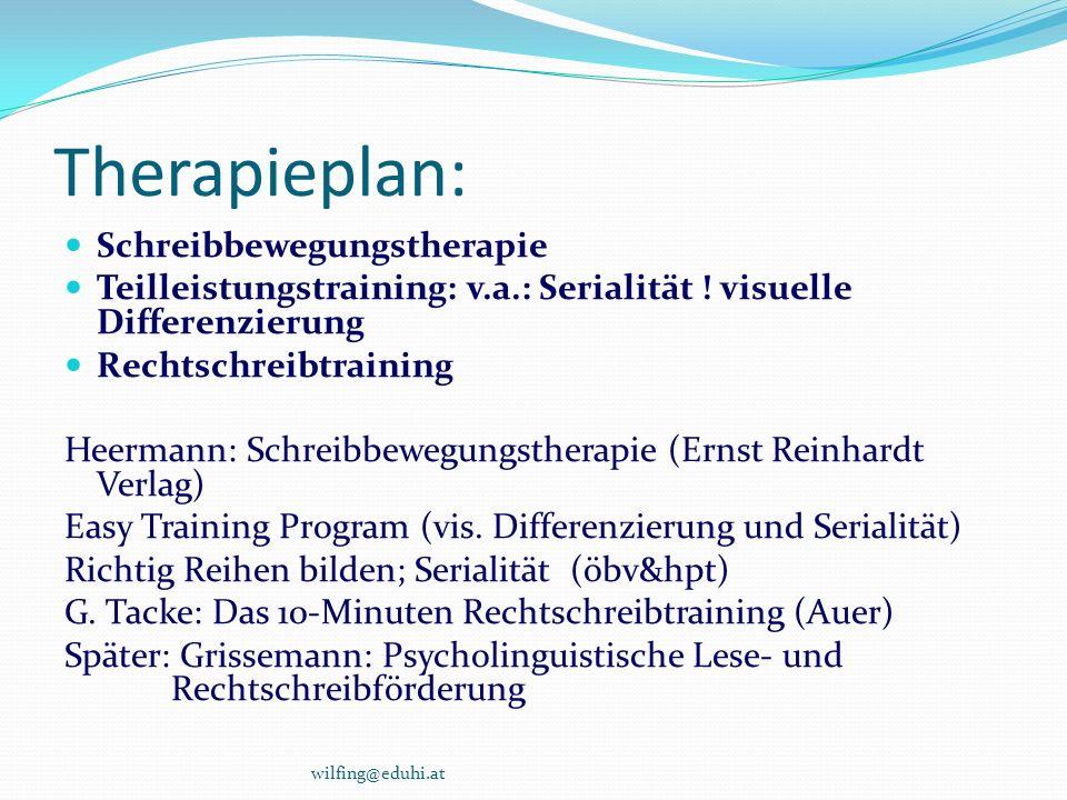 Therapieplan: Schreibbewegungstherapie Teilleistungstraining: v.a.: Serialität ! visuelle Differenzierung Rechtschreibtraining Heermann: Schreibbewegu