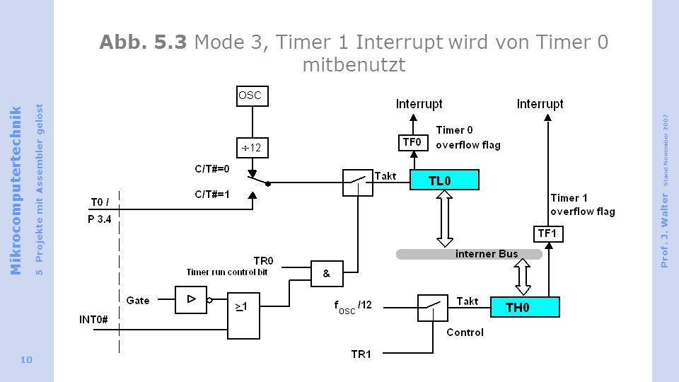 Mikrocomputertechnik 5 Projekte mit Assembler gelöst Prof. J. Walter Stand November 2007 10 Abb. 5.3 Mode 3, Timer 1 Interrupt wird von Timer 0 mitben