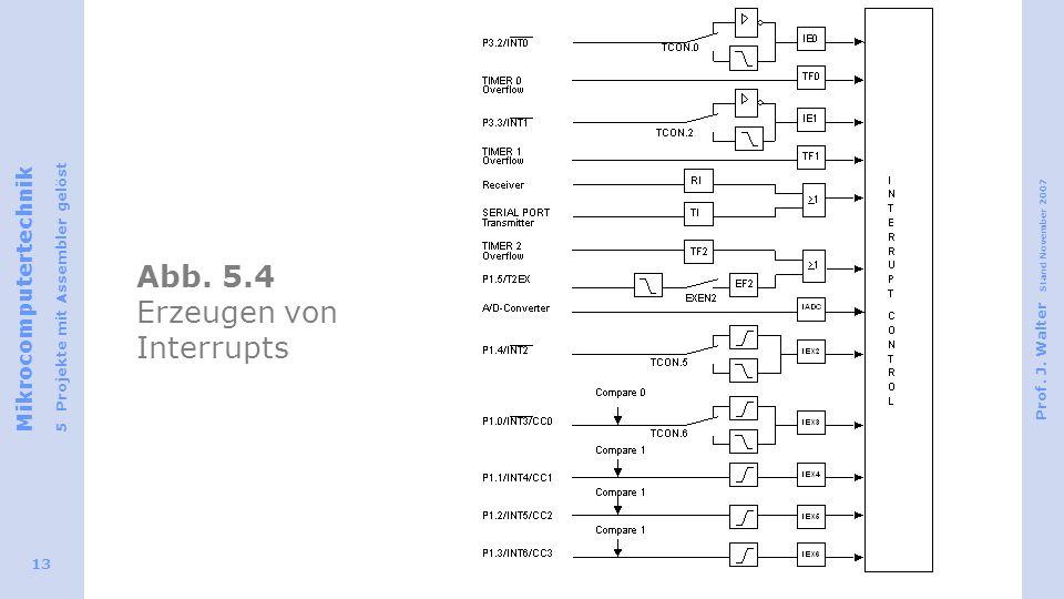Mikrocomputertechnik 5 Projekte mit Assembler gelöst Prof. J. Walter Stand November 2007 13 Abb. 5.4 Erzeugen von Interrupts