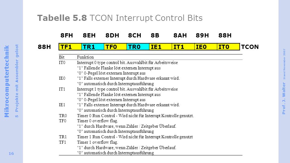 Mikrocomputertechnik 5 Projekte mit Assembler gelöst Prof. J. Walter Stand November 2007 16 Tabelle 5.8 TCON Interrupt Control Bits 8FH8EH8DH8CH8B8AH8