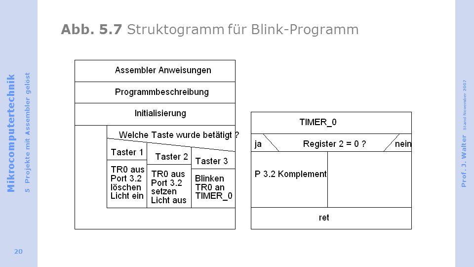 Mikrocomputertechnik 5 Projekte mit Assembler gelöst Prof. J. Walter Stand November 2007 20 Abb. 5.7 Struktogramm für Blink-Programm