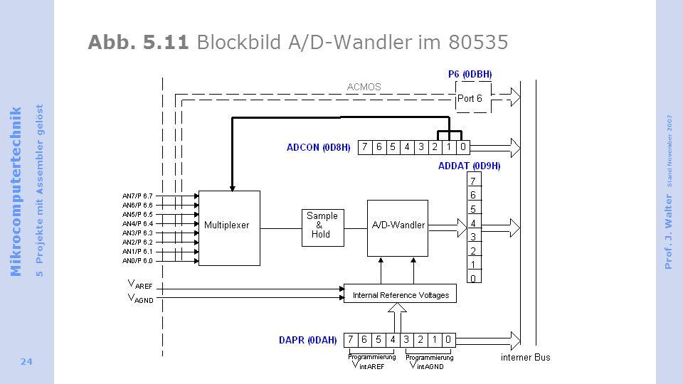 Mikrocomputertechnik 5 Projekte mit Assembler gelöst Prof. J. Walter Stand November 2007 24 Abb. 5.11 Blockbild A/D-Wandler im 80535