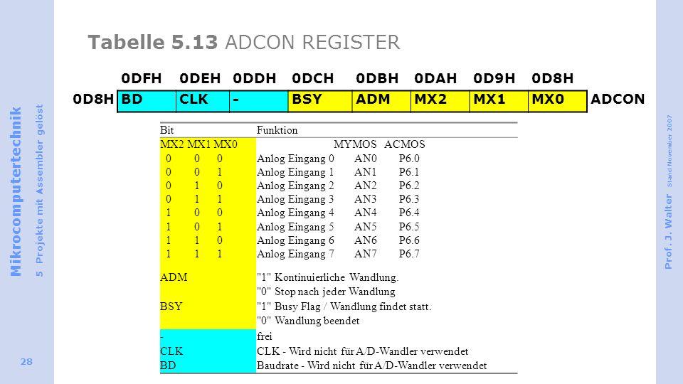 Mikrocomputertechnik 5 Projekte mit Assembler gelöst Prof. J. Walter Stand November 2007 28 Tabelle 5.13 ADCON REGISTER 0DFH0DEH0DDH0DCH0DBH0DAH0D9H0D