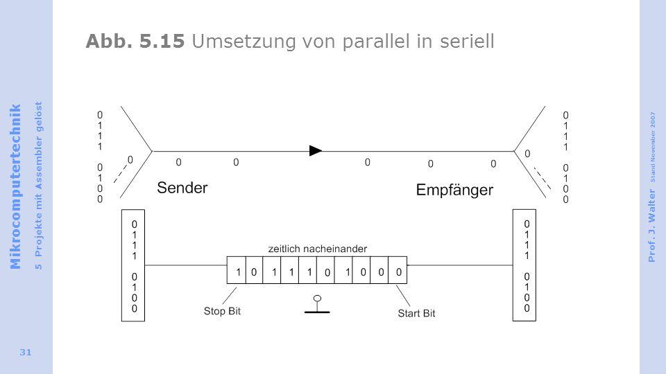 Mikrocomputertechnik 5 Projekte mit Assembler gelöst Prof. J. Walter Stand November 2007 31 Abb. 5.15 Umsetzung von parallel in seriell