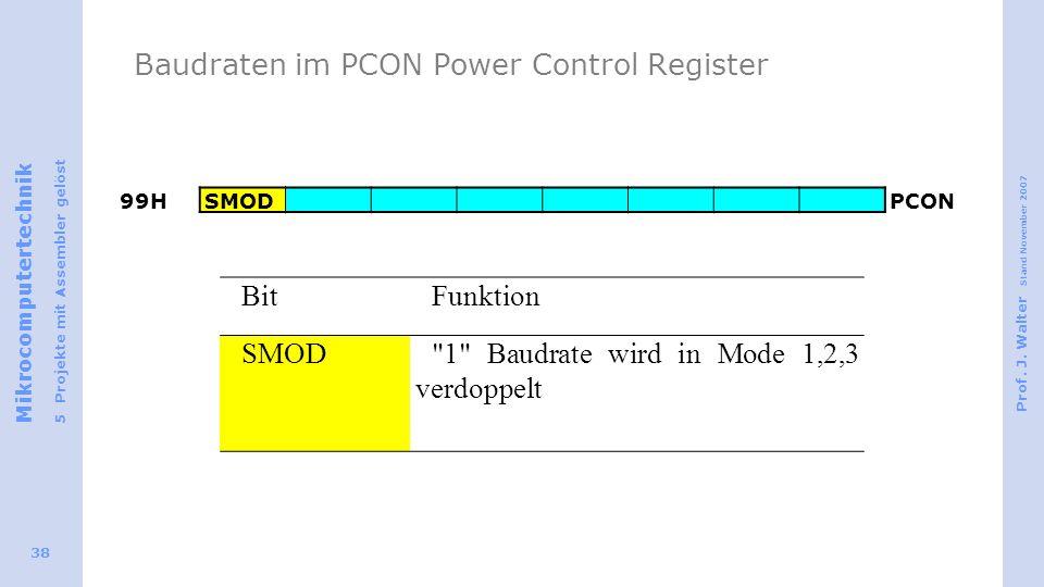 Mikrocomputertechnik 5 Projekte mit Assembler gelöst Prof. J. Walter Stand November 2007 38 Baudraten im PCON Power Control Register 99HSMODPCON BitFu