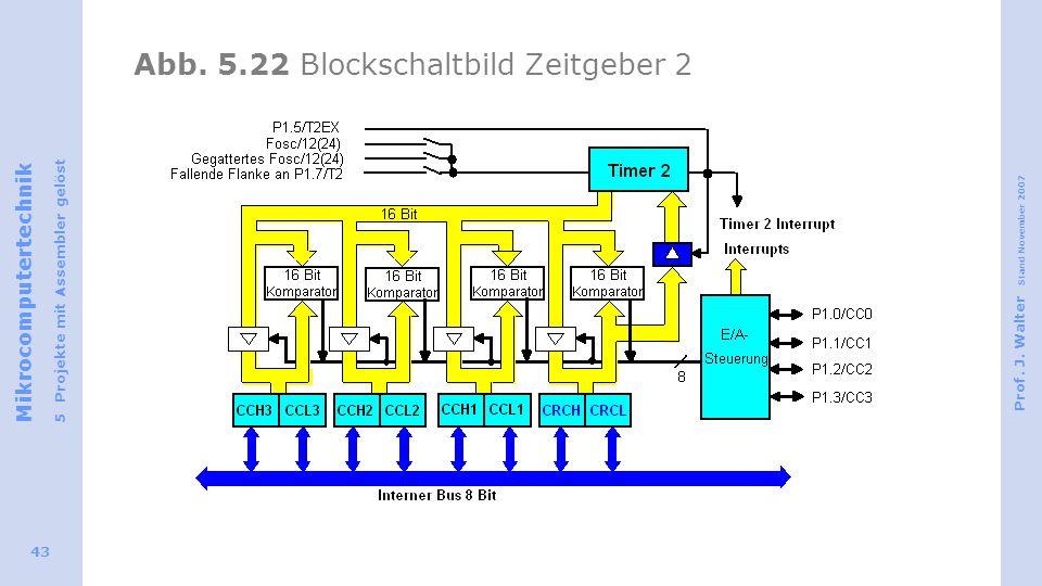 Mikrocomputertechnik 5 Projekte mit Assembler gelöst Prof. J. Walter Stand November 2007 43 Abb. 5.22 Blockschaltbild Zeitgeber 2
