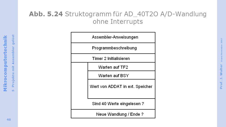Mikrocomputertechnik 5 Projekte mit Assembler gelöst Prof. J. Walter Stand November 2007 48 Abb. 5.24 Struktogramm für AD_40T2O A/D-Wandlung ohne Inte