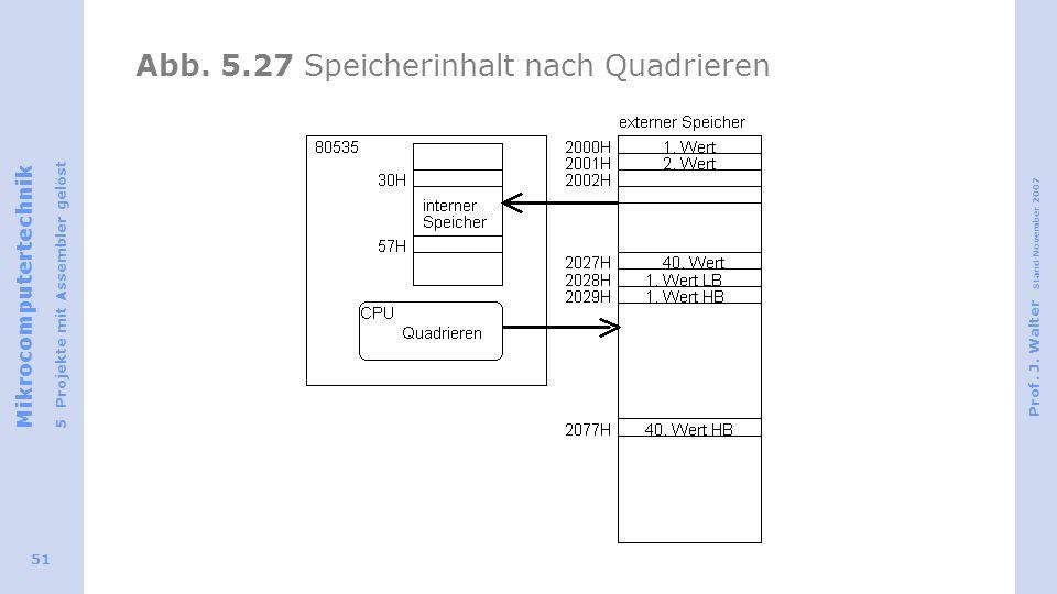Mikrocomputertechnik 5 Projekte mit Assembler gelöst Prof. J. Walter Stand November 2007 51 Abb. 5.27 Speicherinhalt nach Quadrieren