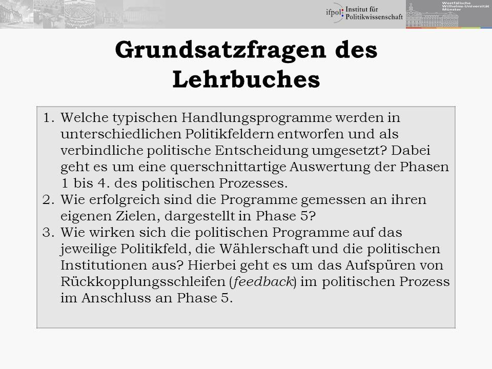 Grundsatzfragen des Lehrbuches 1.Welche typischen Handlungsprogramme werden in unterschiedlichen Politikfeldern entworfen und als verbindliche politis